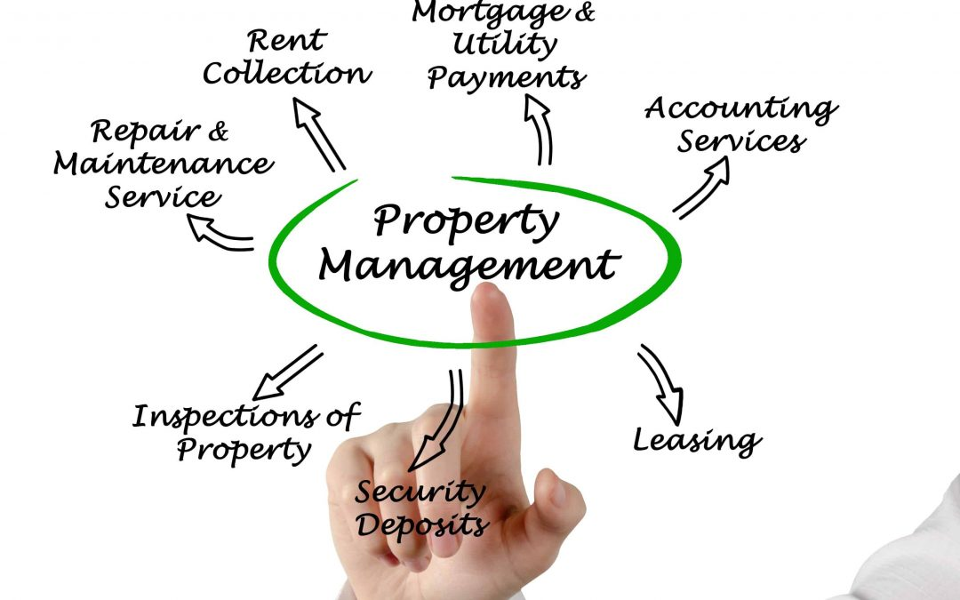 Hiring a writer property manager